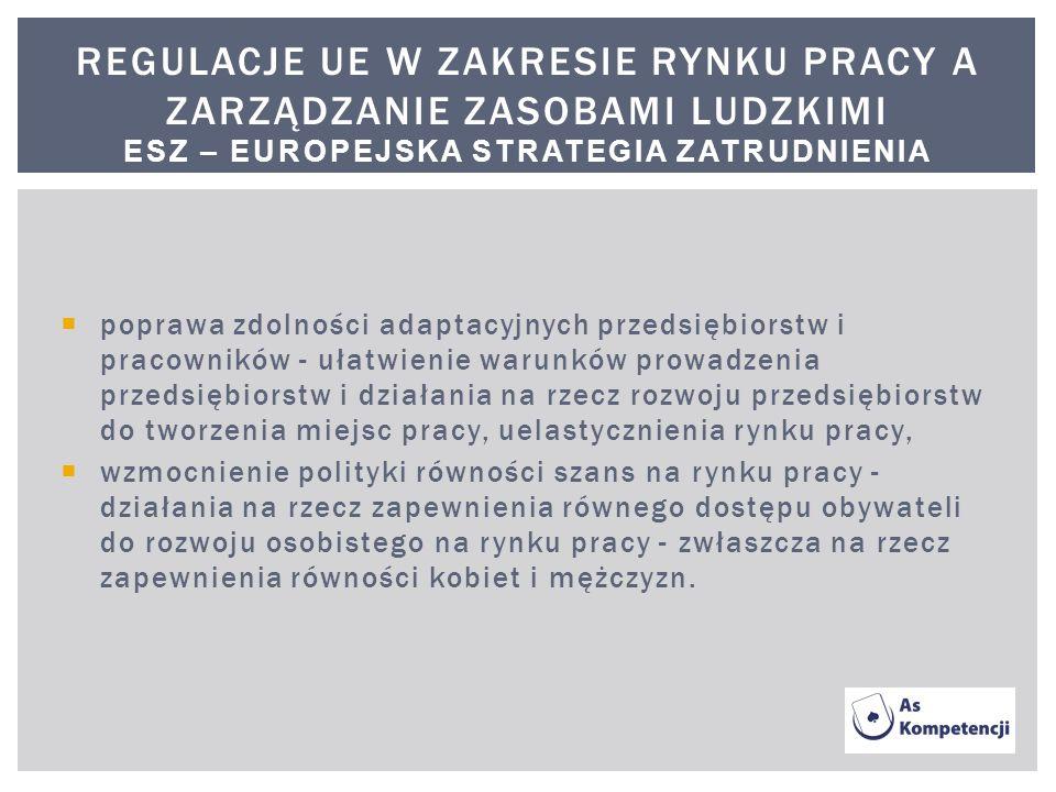 Regulacje ue w zakresie rynku pracy a zarządzanie zasobami ludzkimi Esz – Europejska strategia zatrudnienia