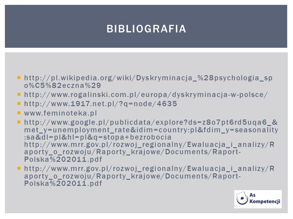 Bibliografiahttp://pl.wikipedia.org/wiki/Dyskryminacja_%28psychologia_spo%C5%82eczna%29. http://www.rogalinski.com.pl/europa/dyskryminacja-w-polsce/