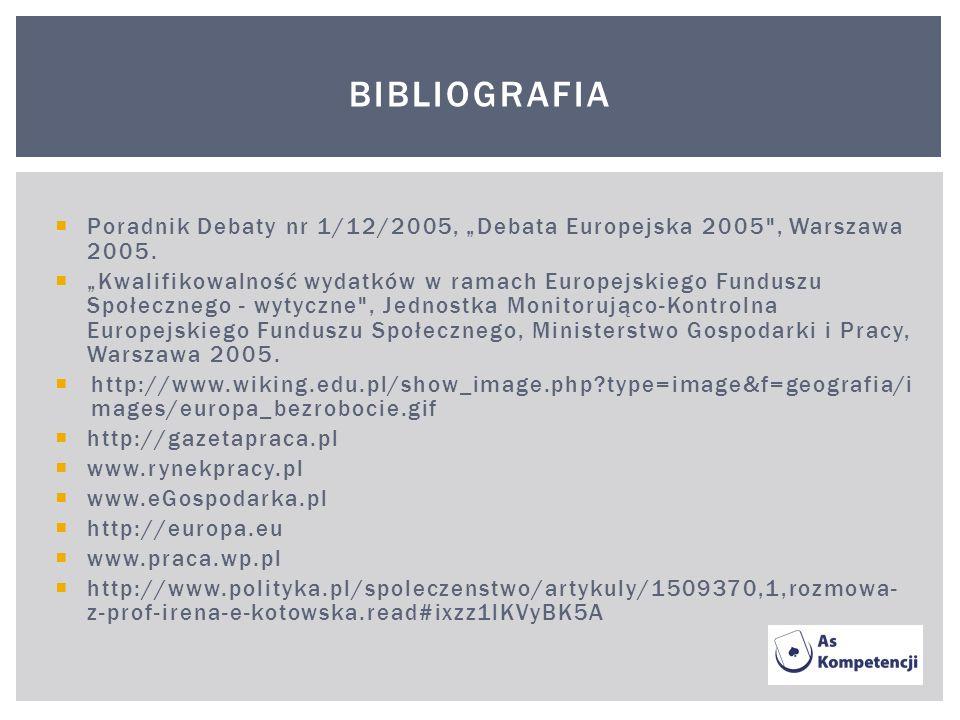 "Bibliografia Poradnik Debaty nr 1/12/2005, ""Debata Europejska 2005 , Warszawa 2005."