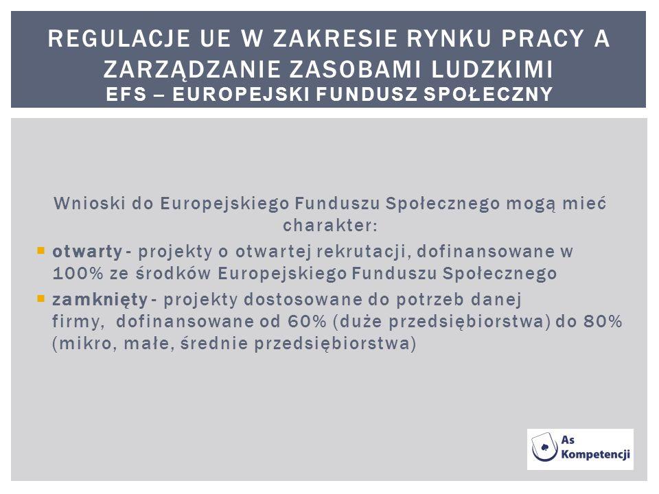 Wnioski do Europejskiego Funduszu Społecznego mogą mieć charakter: