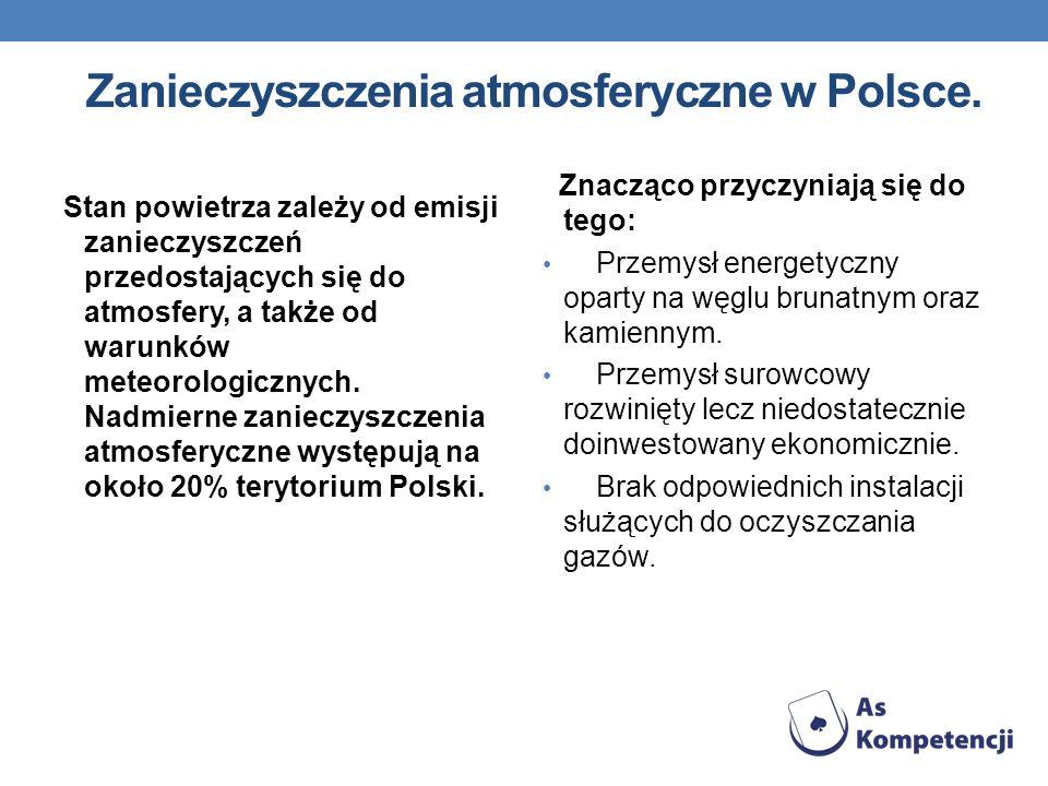 Zanieczyszczenia atmosferyczne w Polsce.