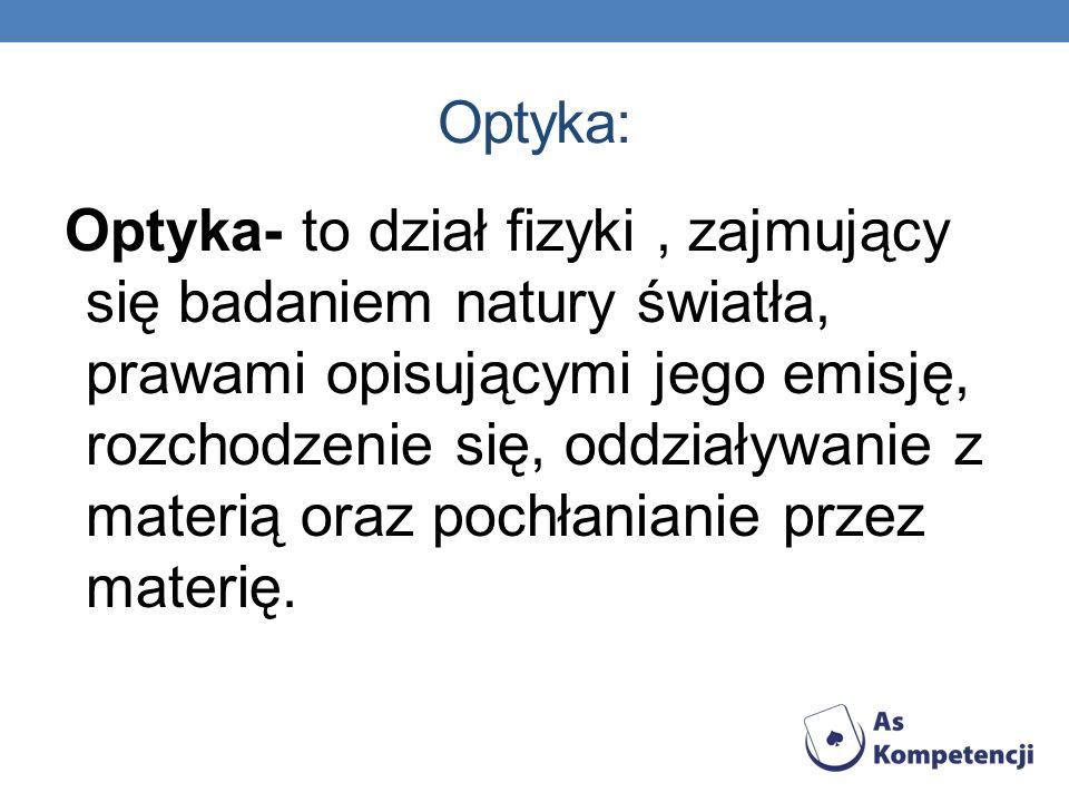 Optyka: