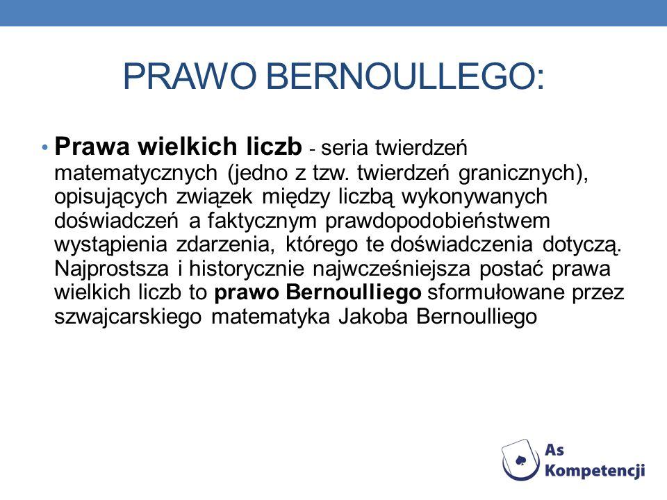 PRAWO BERNOULLEGO:
