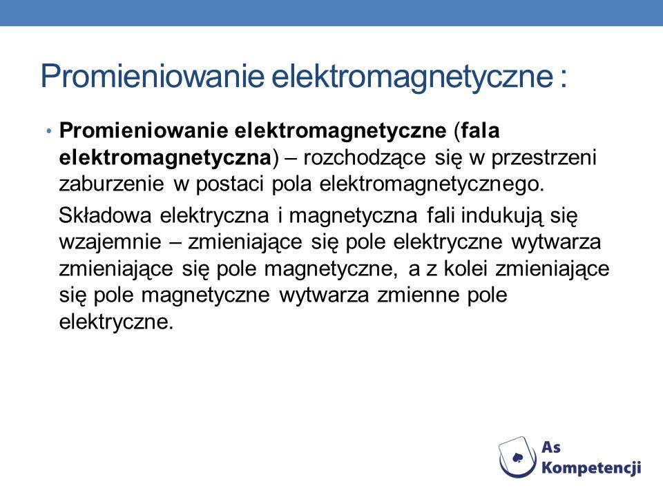Promieniowanie elektromagnetyczne :