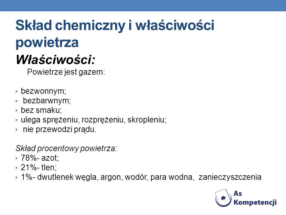 Skład chemiczny i właściwości powietrza