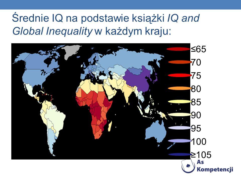 Średnie IQ na podstawie książki IQ and Global Inequality w każdym kraju: