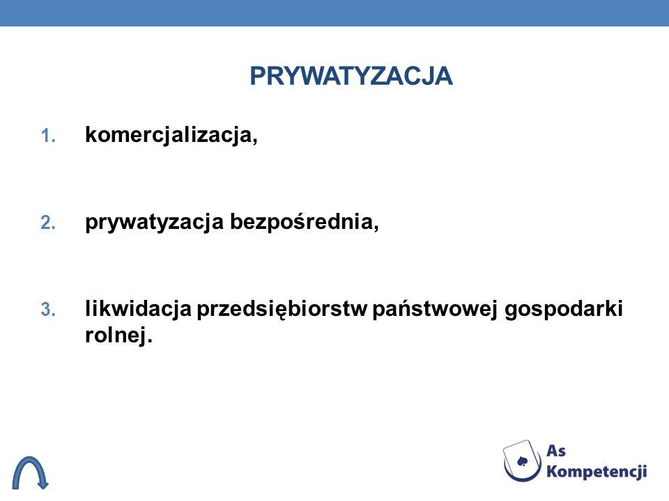 prywatyzacja komercjalizacja, prywatyzacja bezpośrednia,