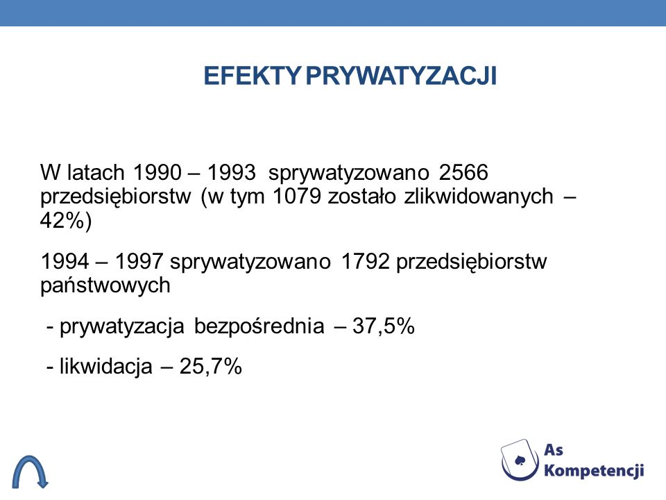 Efekty prywatyzacji
