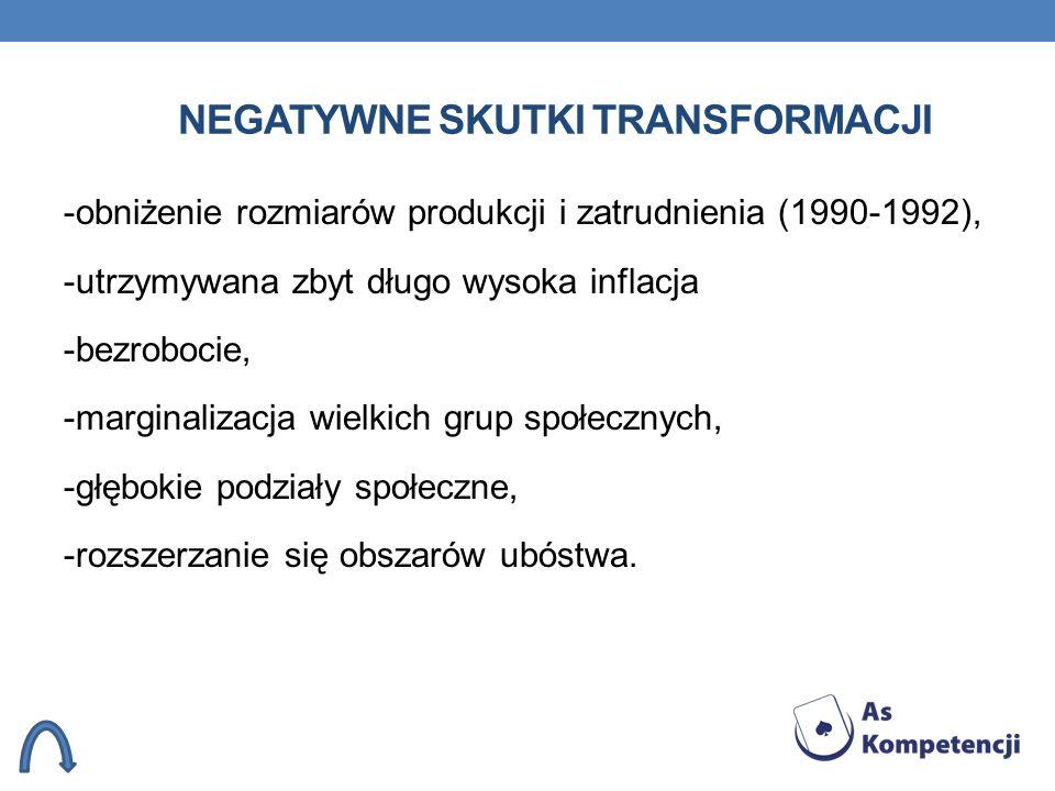 Negatywne skutki transformacji