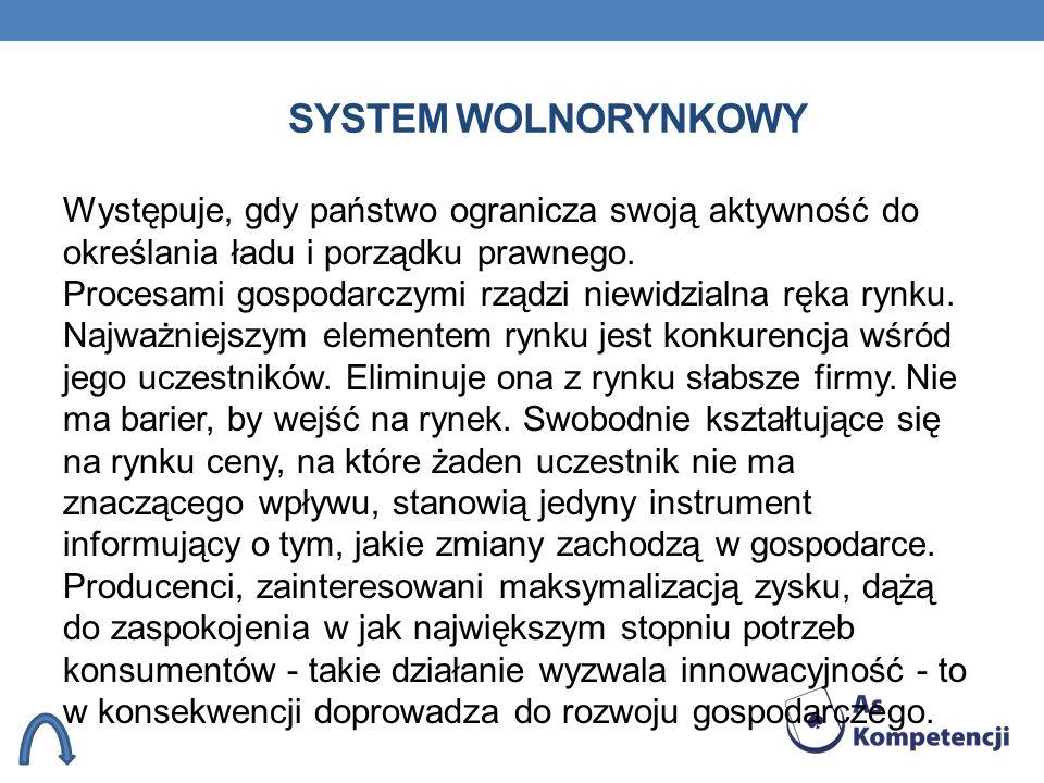 System wolnorynkowy