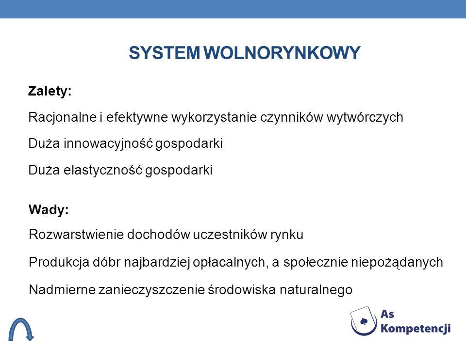 System wolnorynkowy Zalety: Racjonalne i efektywne wykorzystanie czynników wytwórczych Duża innowacyjność gospodarki Duża elastyczność gospodarki