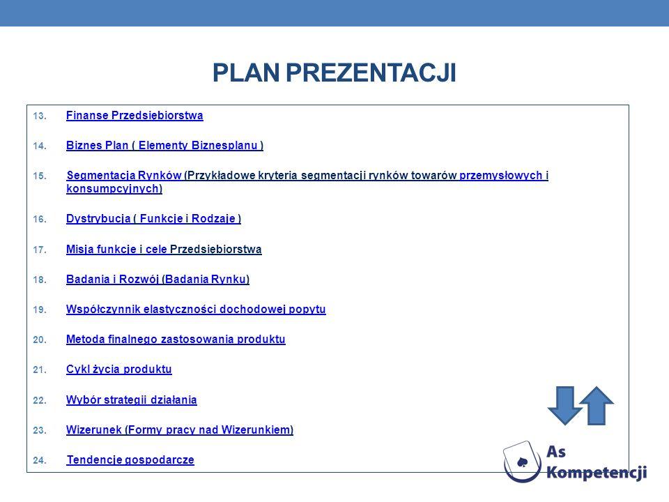 PLAN Prezentacji Finanse Przedsiębiorstwa
