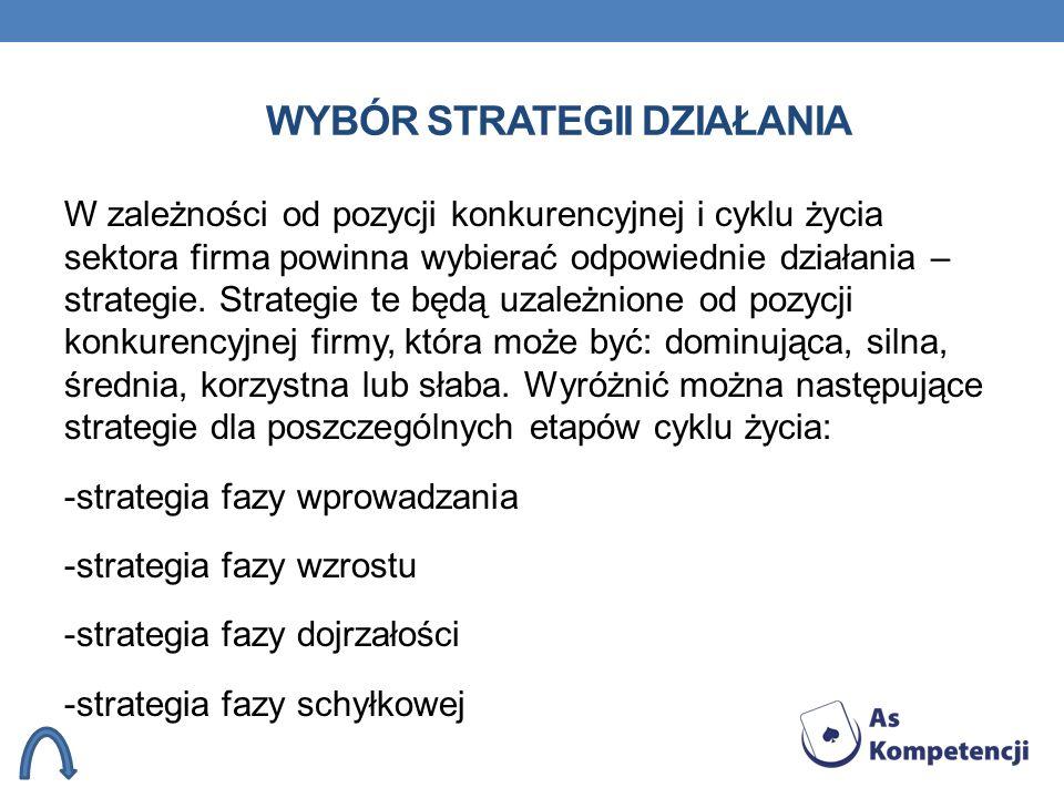 Wybór strategii działania