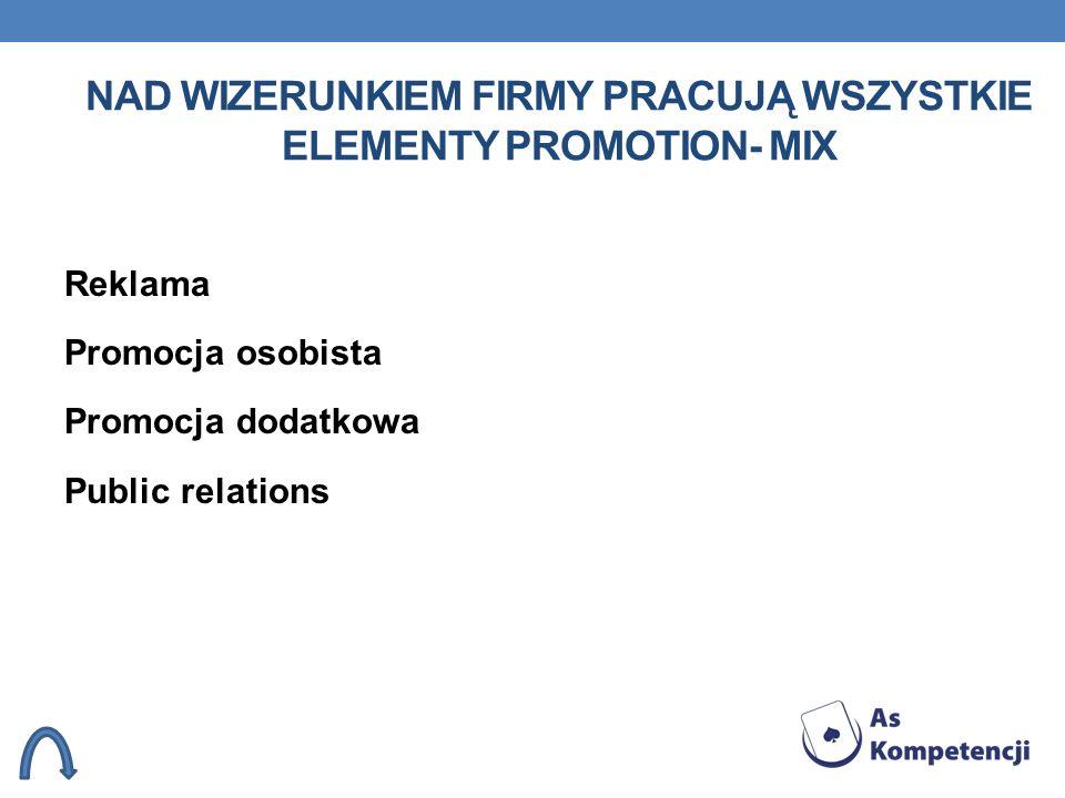 Nad wizerunkiem firmy pracują wszystkie elementy promotion- mix