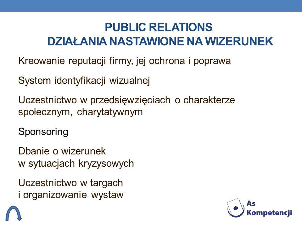 Public relations działania nastawione na wizerunek