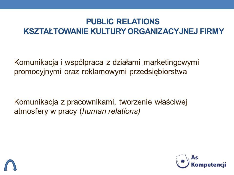 Public relations kształtowanie kultury organizacyjnej firmy