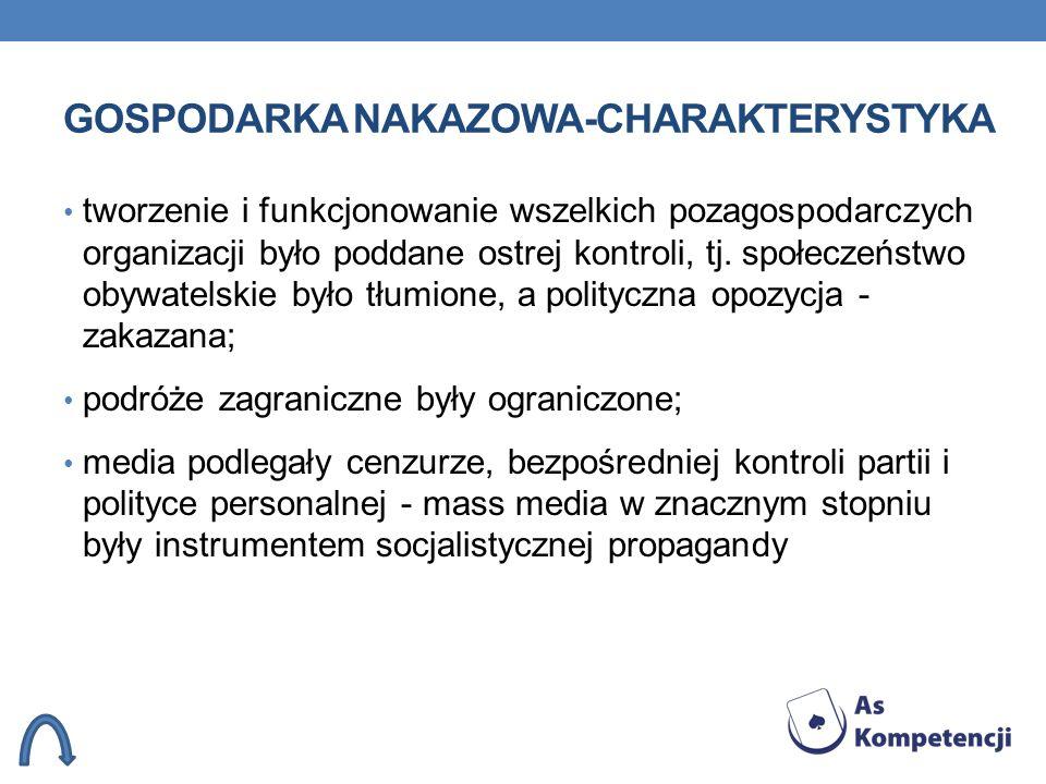GOSPODARKA NAKAZOWA-CHARAKTERYSTYKA