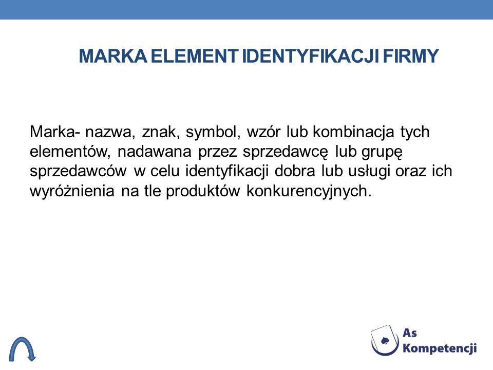 Marka element identyfikacji firmy