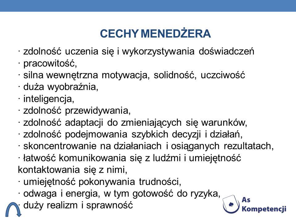 Cechy menedżera
