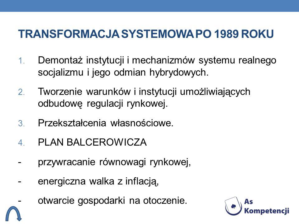 Transformacja systemowa po 1989 roku