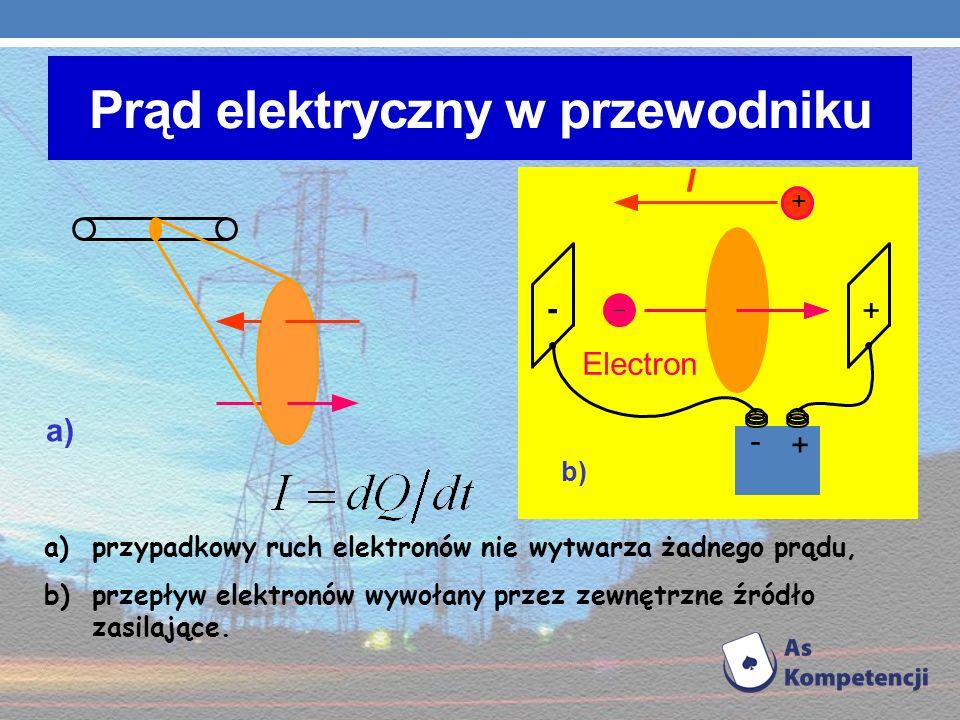 Prąd elektryczny w przewodniku