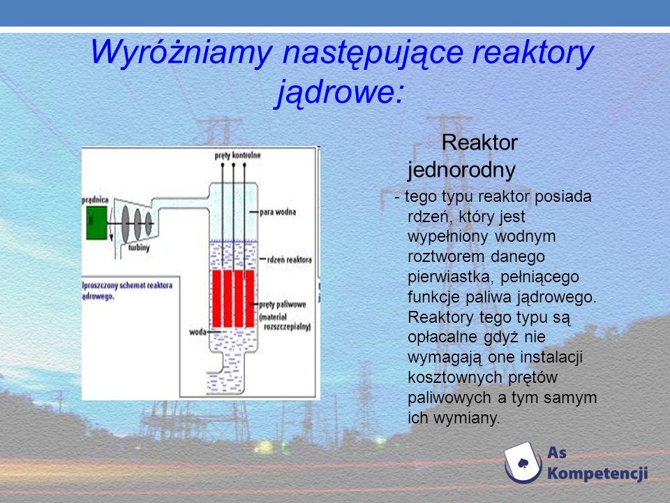 Wyróżniamy następujące reaktory jądrowe: