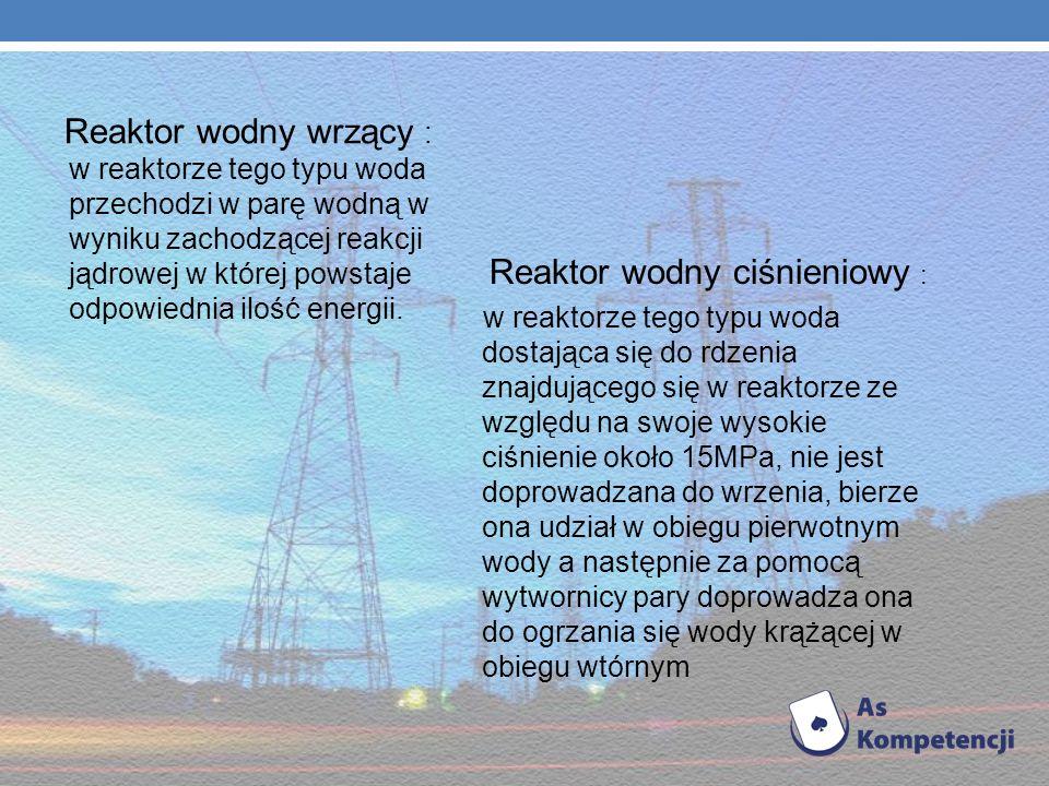 Reaktor wodny ciśnieniowy :
