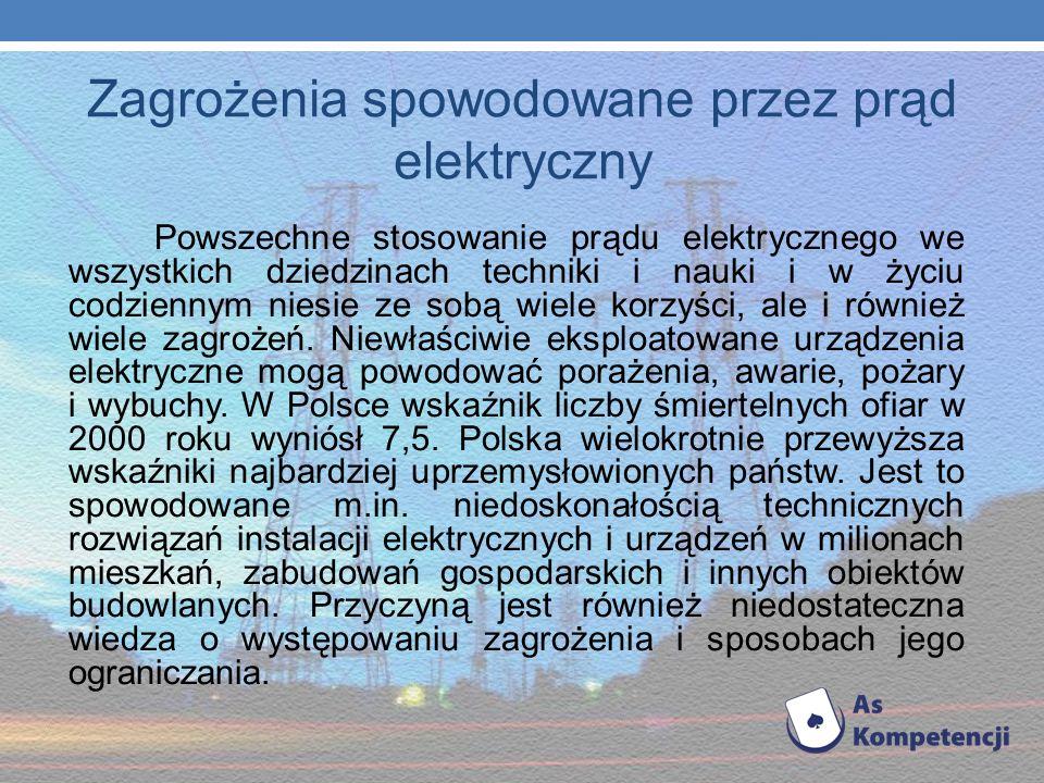 Zagrożenia spowodowane przez prąd elektryczny