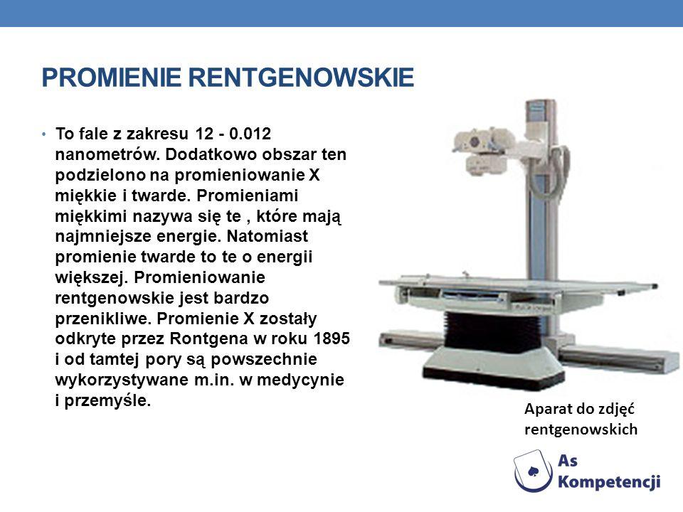 Promienie rentgenowskie
