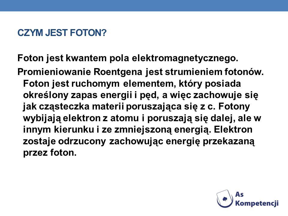 Czym jest foton