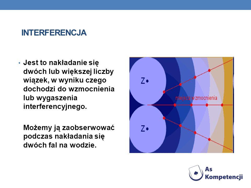 Interferencja Jest to nakładanie się dwóch lub większej liczby wiązek, w wyniku czego dochodzi do wzmocnienia lub wygaszenia interferencyjnego.