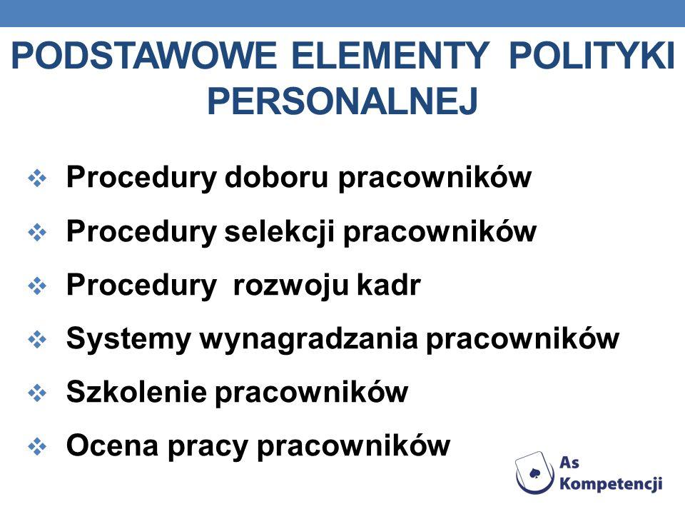 Podstawowe Elementy polityki personalnej