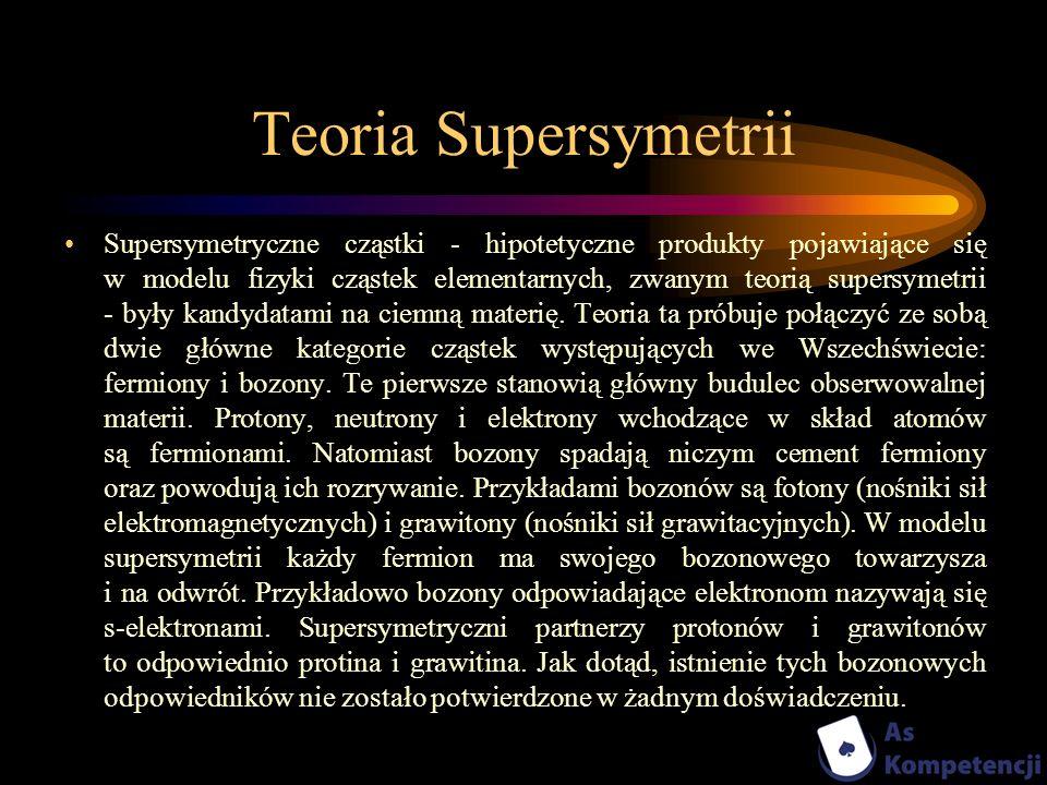 Teoria Supersymetrii