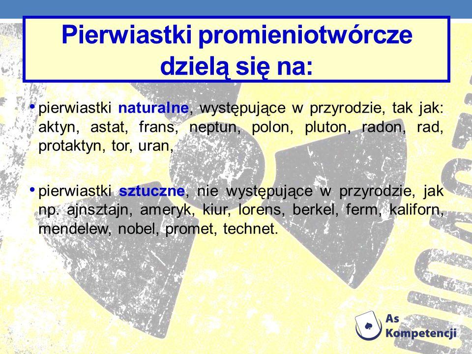 Pierwiastki promieniotwórcze dzielą się na: