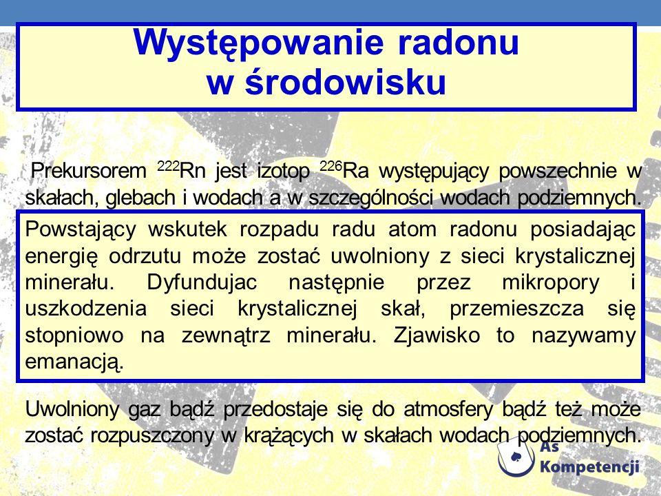 Występowanie radonu w środowisku