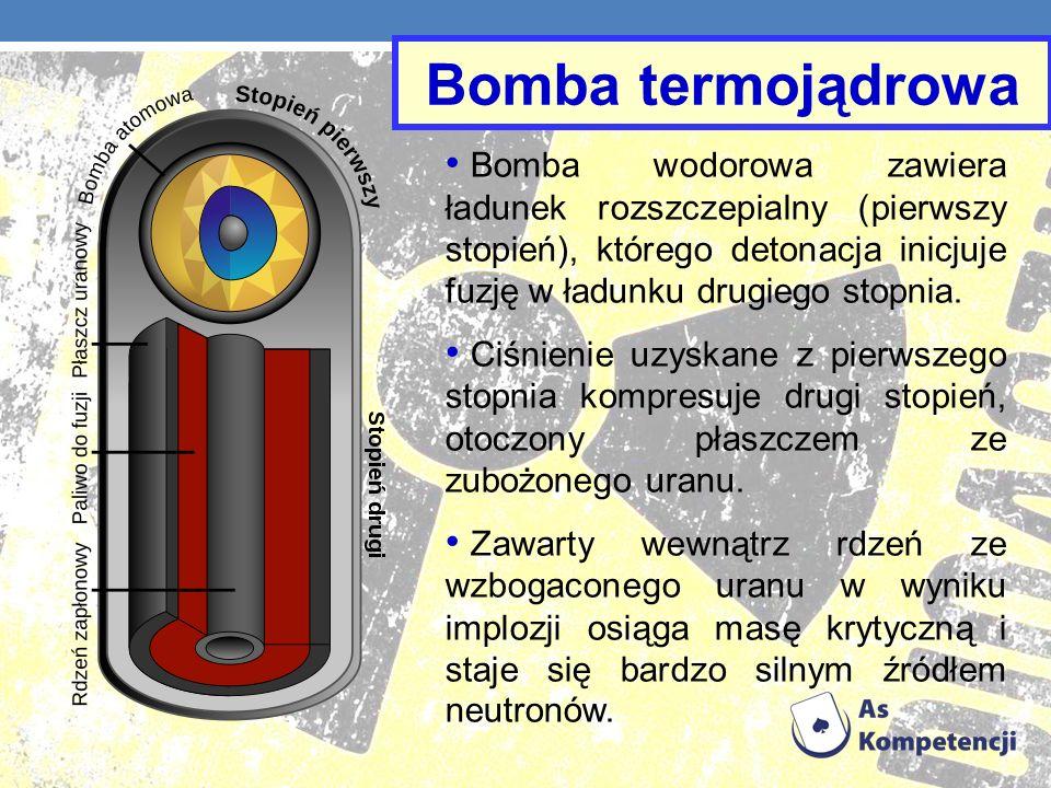 Bomba termojądrowa Bomba wodorowa zawiera ładunek rozszczepialny (pierwszy stopień), którego detonacja inicjuje fuzję w ładunku drugiego stopnia.