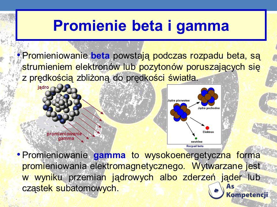 Promienie beta i gamma