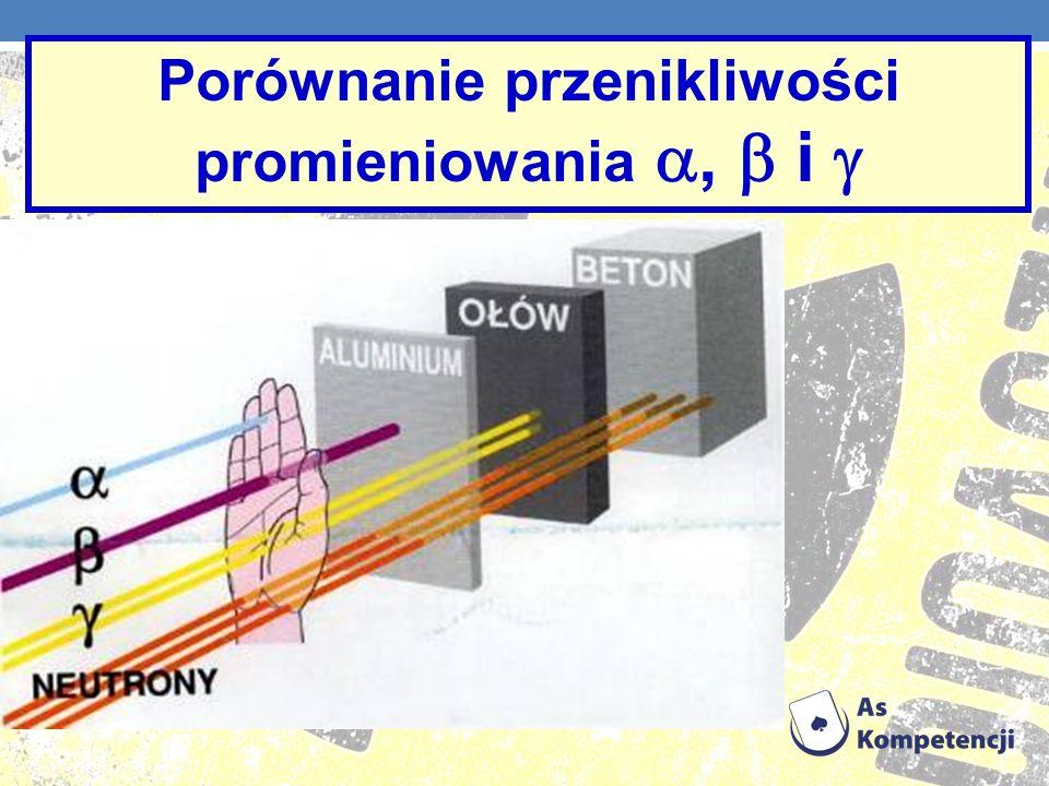 Porównanie przenikliwości promieniowania ,  i 