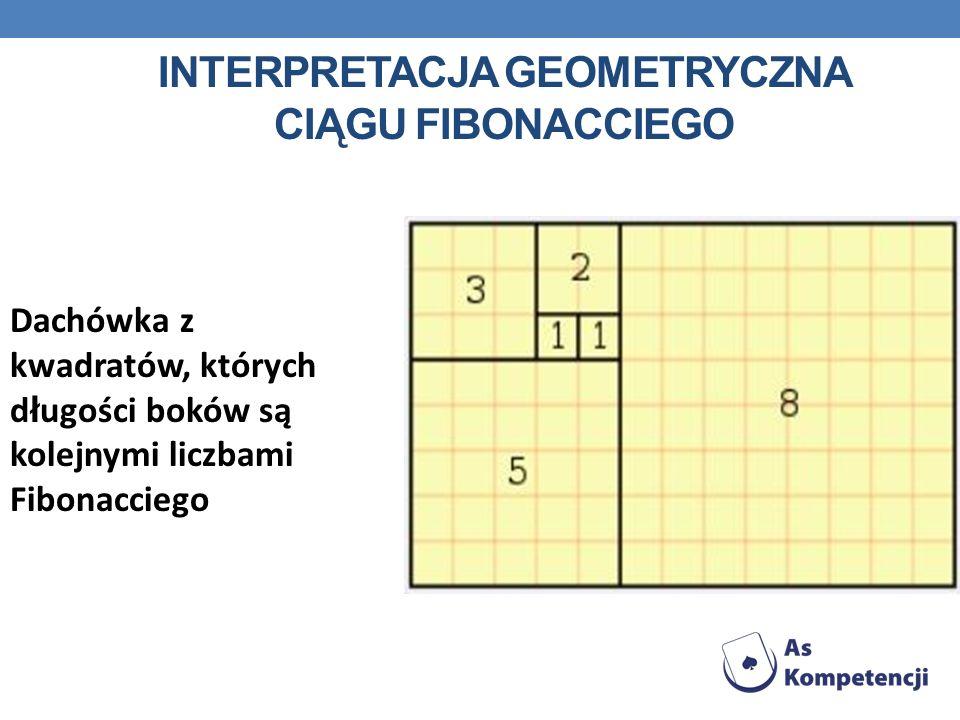 Interpretacja geometryczna ciągu Fibonacciego
