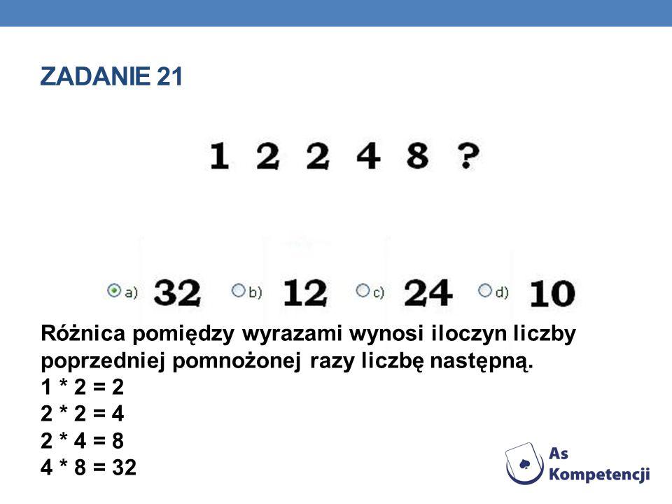 Zadanie 21 Różnica pomiędzy wyrazami wynosi iloczyn liczby poprzedniej pomnożonej razy liczbę następną.