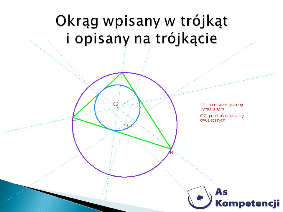 Okrąg wpisany w trójkąt i opisany na trójkącie