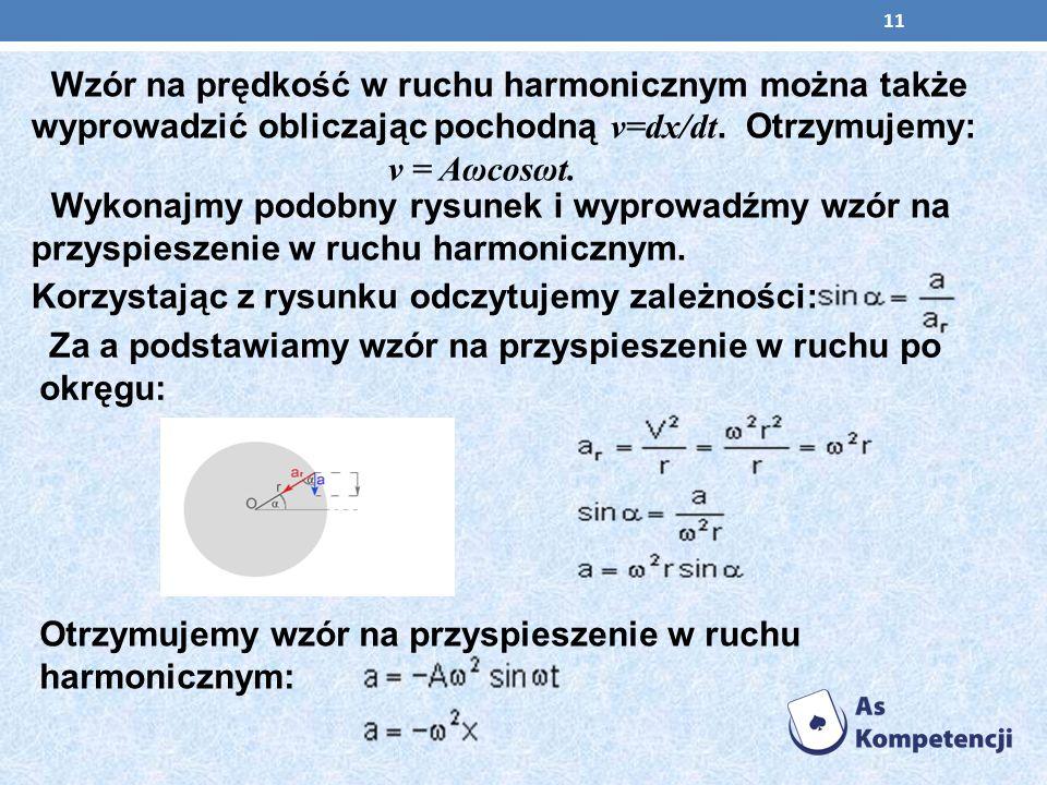 Wzór na prędkość w ruchu harmonicznym można także wyprowadzić obliczając pochodną v=dx/dt. Otrzymujemy: