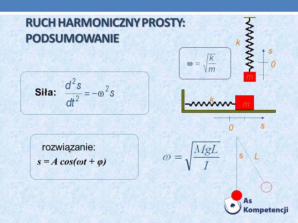 Ruch Harmoniczny Prosty: Podsumowanie
