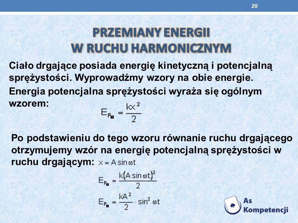 PRZEMIANY ENERGII W RUCHU HARMONICZNYM