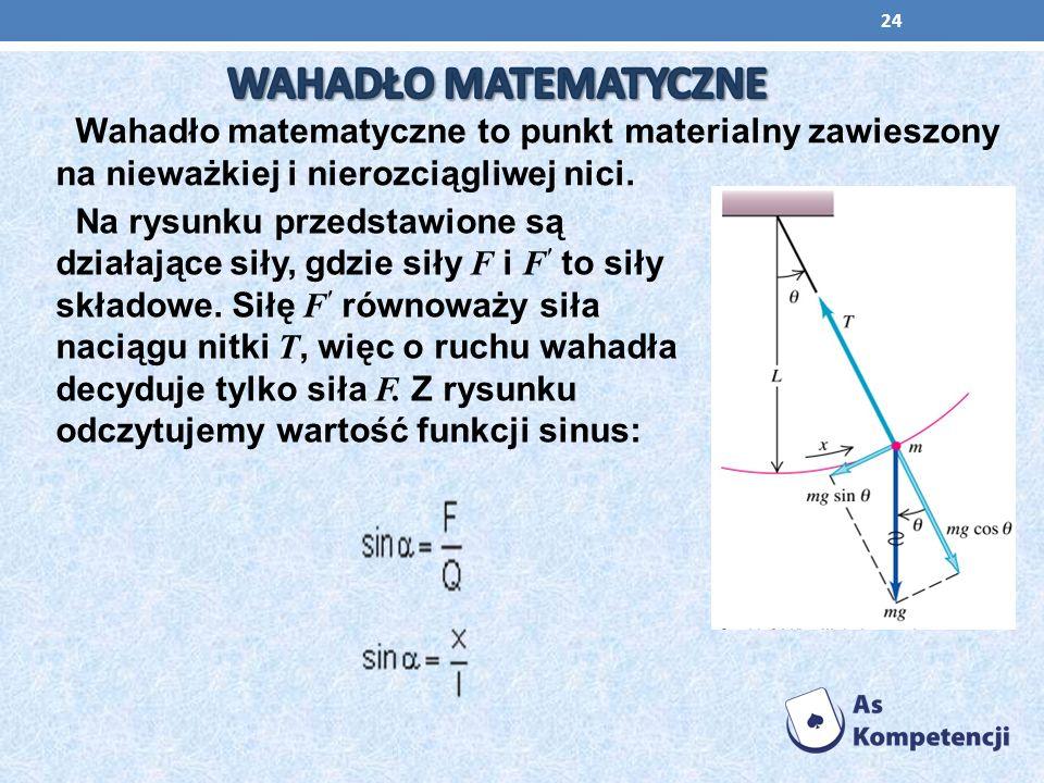 WAHADŁO MATEMATYCZNE Wahadło matematyczne to punkt materialny zawieszony na nieważkiej i nierozciągliwej nici.