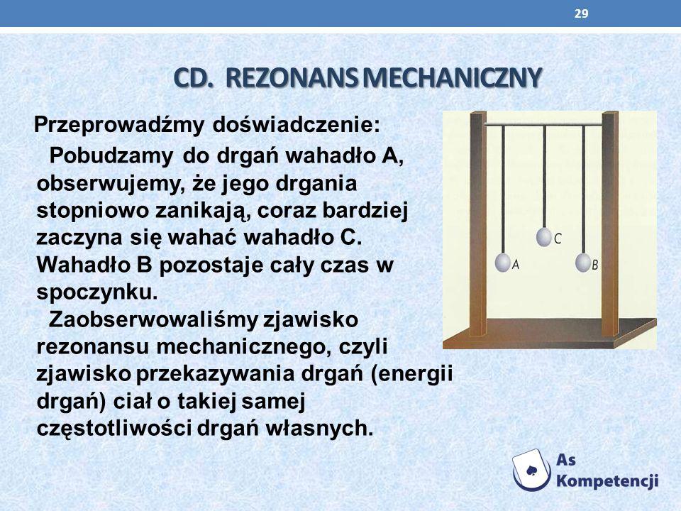 Cd. Rezonans mechaniczny