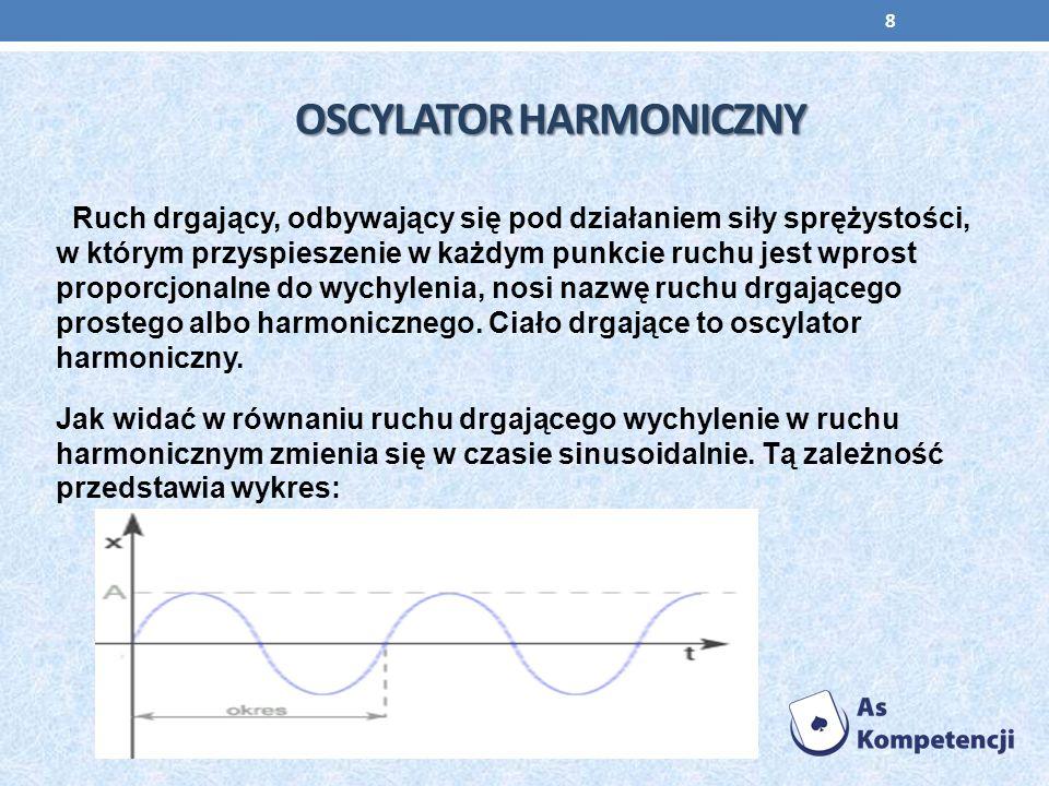 Oscylator harmoniczny