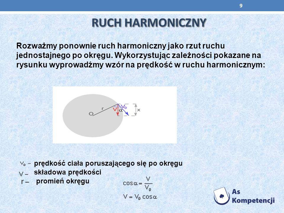 RUCH HARMONICZNY