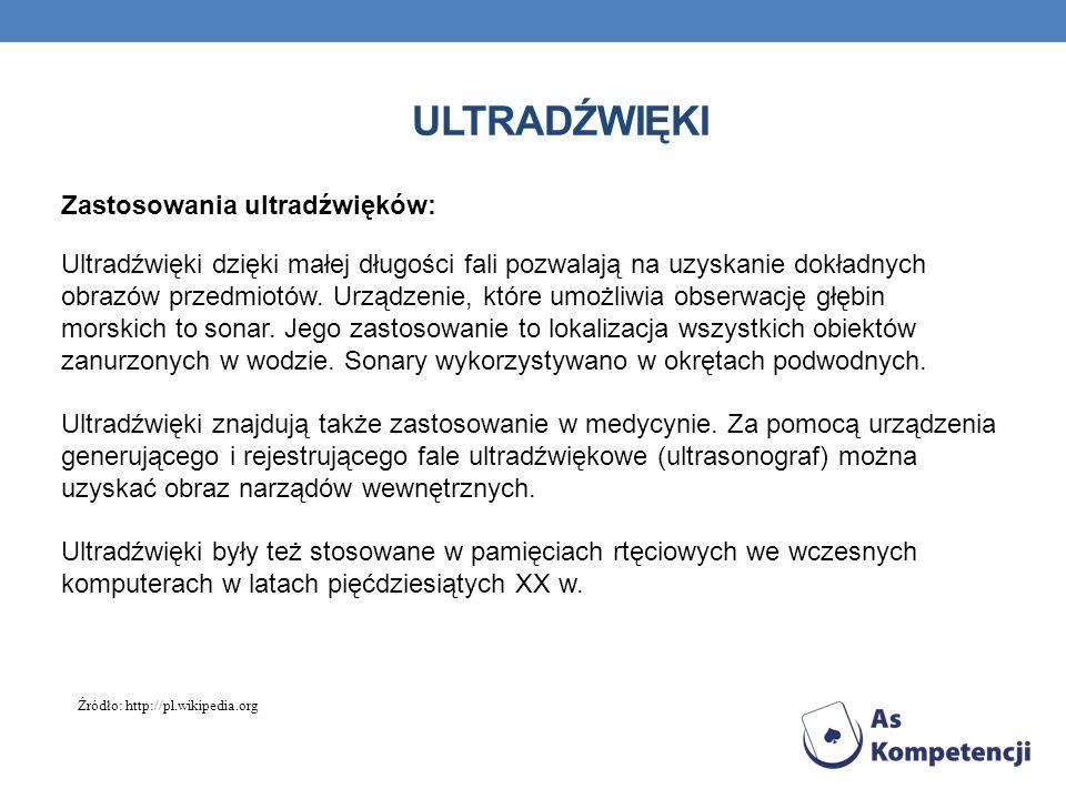 ultradźwięki