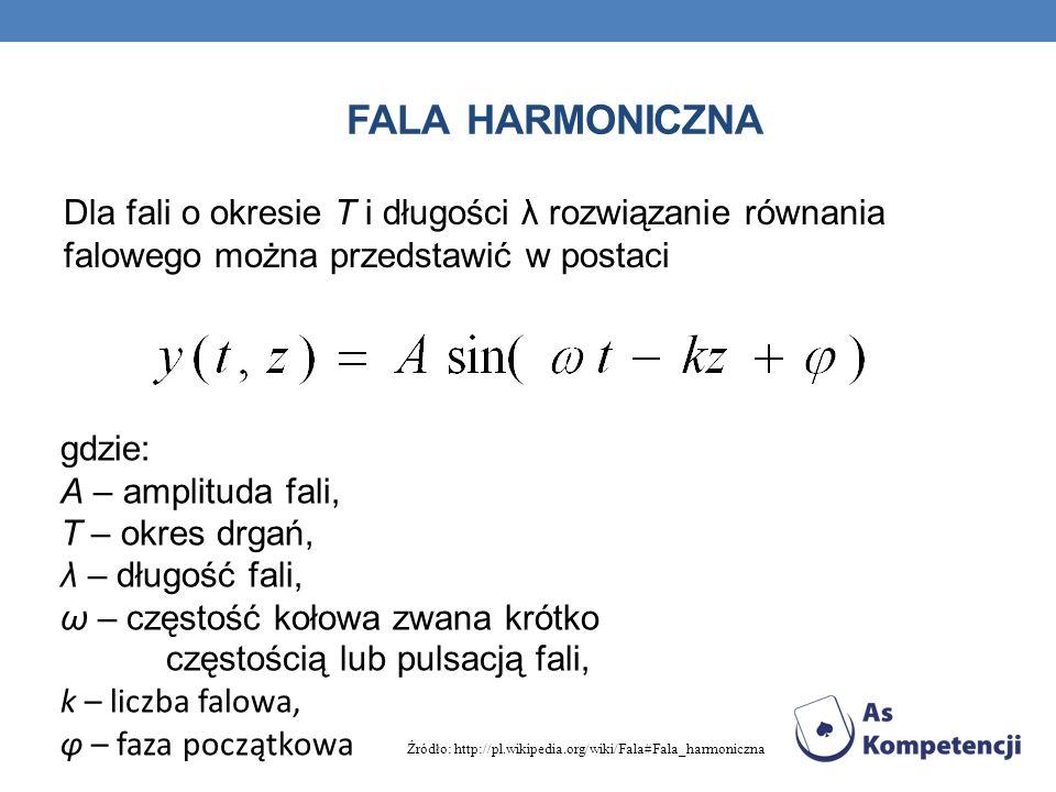 Fala harmoniczna Dla fali o okresie T i długości λ rozwiązanie równania falowego można przedstawić w postaci.